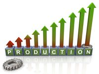 Productionblocks