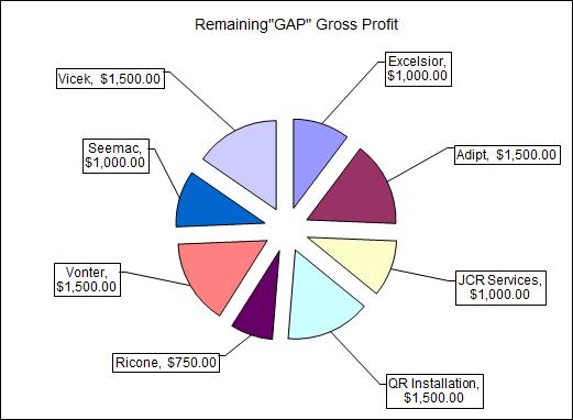 Remaining-Gap-Analysis