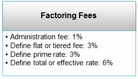 Factoring-Fees-Explained