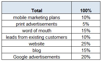 Summary-Marketing-Plans-Strategies
