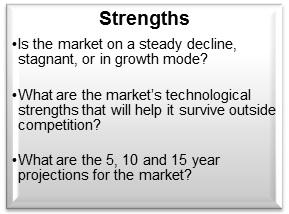 Strengths-SWOT-Analysis-Market-Future