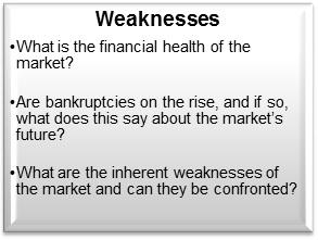 Weaknesses-SWOT-Analysis-Market-Future