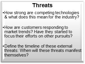 Threats-SWOT-Analysis-Market-Future