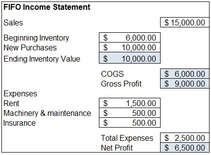 FIFO-income-statement-example