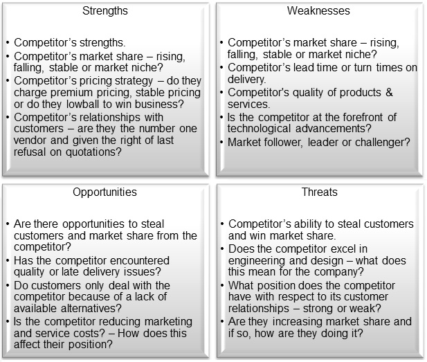 market competitor swot analysis for small medium sized  competitor swot analysis summarized