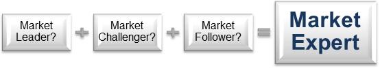 Becoming-a-market-expert