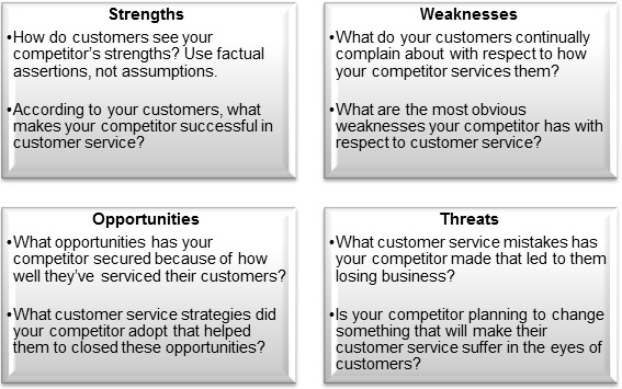 Strategic Business Planning: Top 5 Swot Analysis Applications