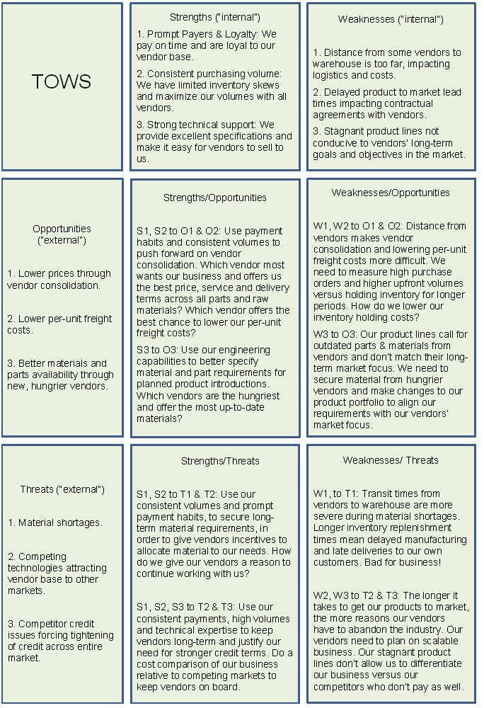 swot analysis for freight forwarding company