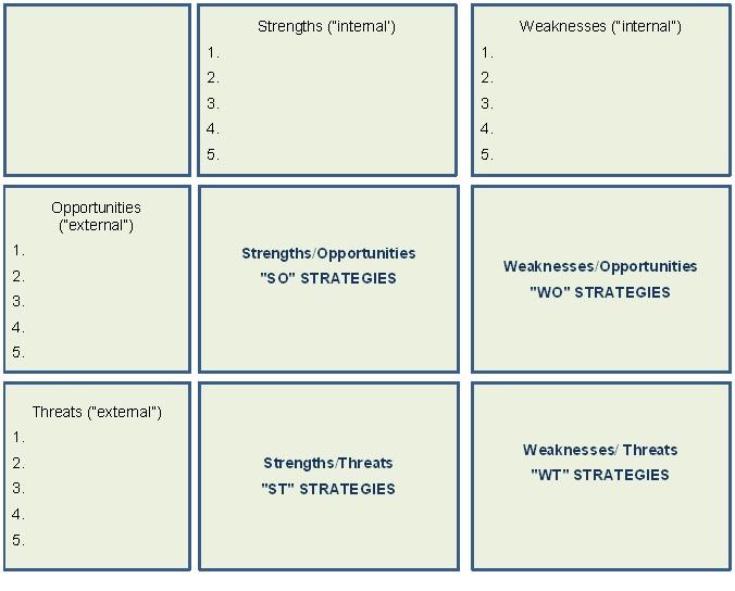 strategic planning training outline