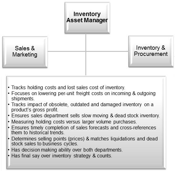 Inventory-asset-manager-jpg