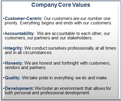List-of-company-core-values-strategic-planning