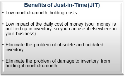 just in time inventory system Just-in-time parts inventory management is a management system that orders parts and products from suppliers only as required to meet the immediate customer demand these items arrive from suppliers just in time to be immediately processed and shipped to fulfill customer orders.