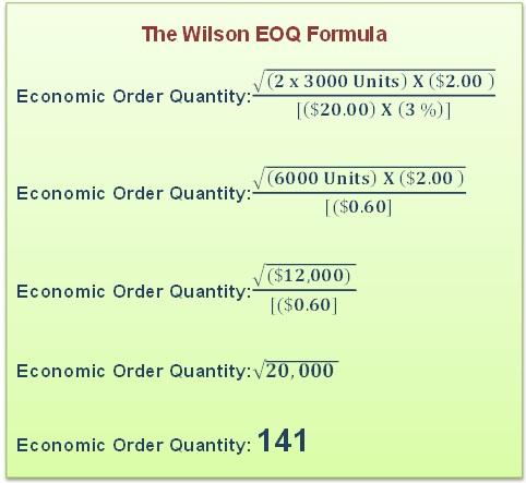 economic structure quantity example