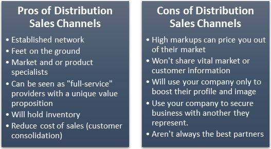 Choosing a B2B Sales Channel: Pros and Cons of Distributors