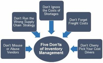 Five do nots of inventory management