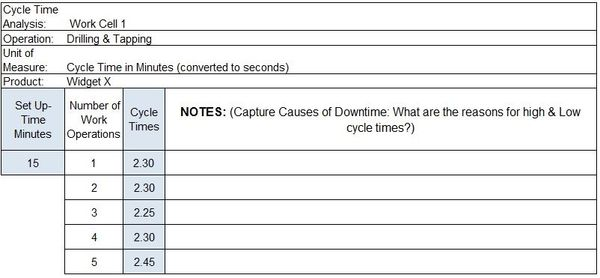Cycle Time Tracking Amp Variance Analysis In Excel For Small